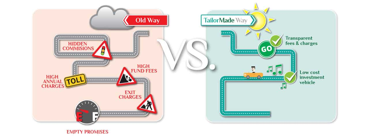 old-way-vs-tailormade-way-14a