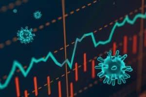 Coronavirus-investment